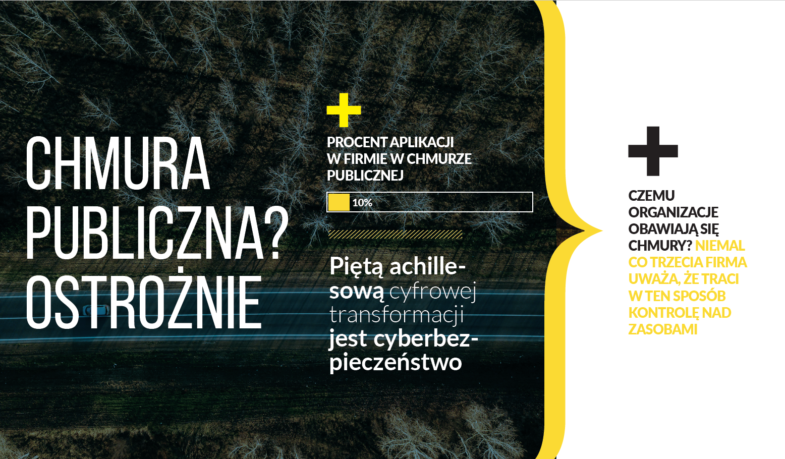 Digital Excellence & CIONET Poland - Security Excellence Report - chmura publiczna ostroznie Security Excellence 2019.